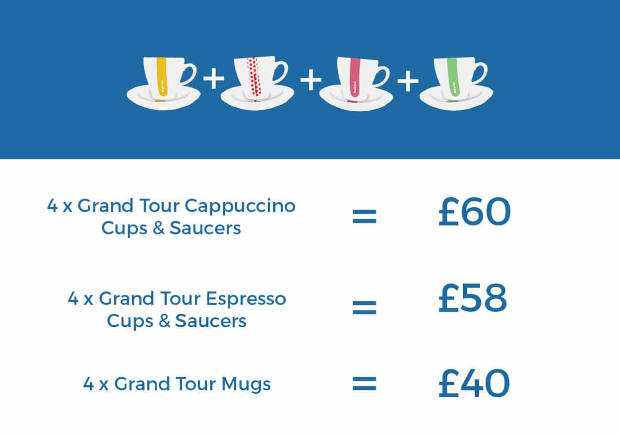 Grand Tour set prices