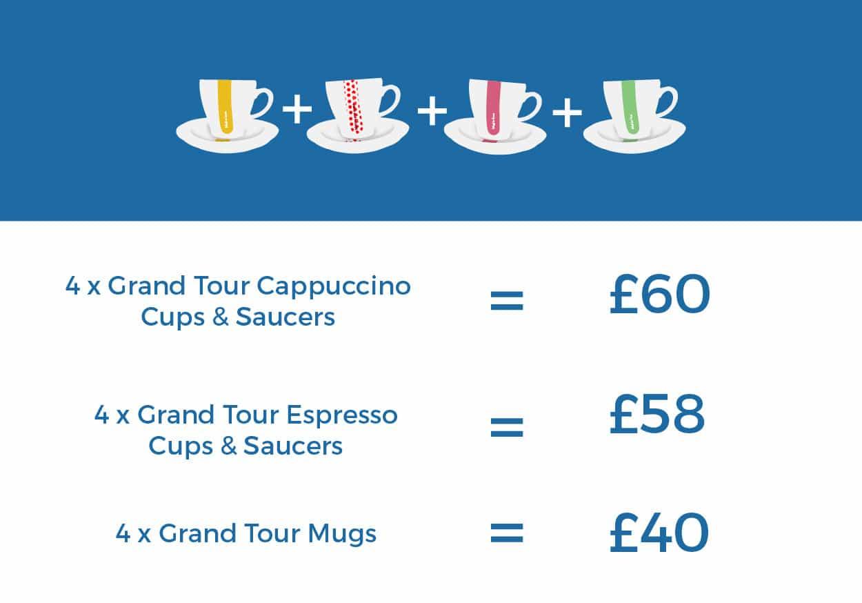 Grand Tour set prices