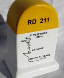 Alpe d'Huez KM marker model