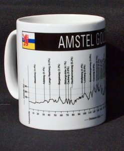 Amstel Gold Race taza