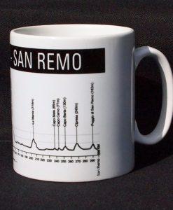 Tasse de vélo Milan-San Remo